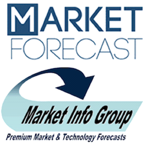 Market Forecast Acquires Market Info Group