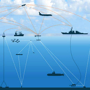 DoD plays a crucial role in advancing military IoT and Sensors