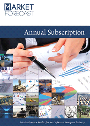 Subscription to all 2020 Market Forecast Studies