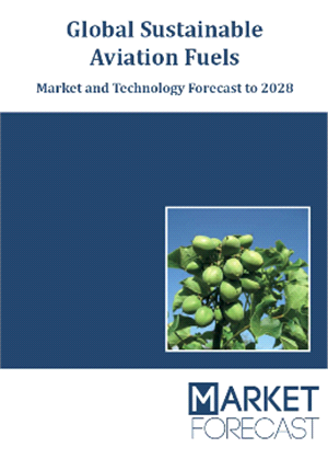 Global Sustainable Aviation Fuels - Market and Technology Forecast to 2028