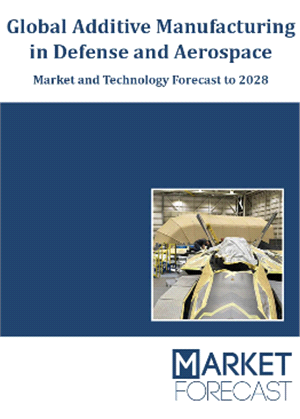 Global Additive Manufacturing - Market and Technologies Forecast to 2028