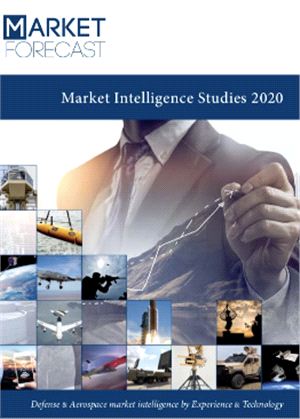 Subscription to all 2021 Market Forecast Studies