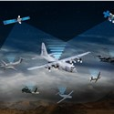 Viasat's Military-Grade Airborne Modem Achieves Authorization to Operate Across Government Satellite Communications Networks