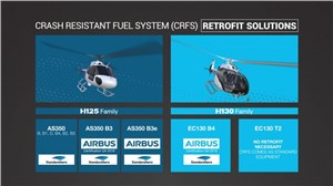 Airbus Helicopters to Offer CRFS Retrofit Kit for Earlier Variants of H125 and H130 Models