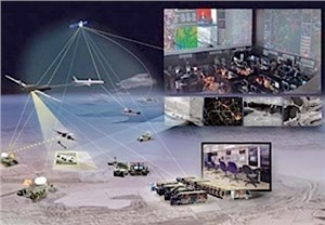 Kratos Receives $14 M C5ISR System Award