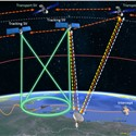 Space Development Agency Selects L3Harris Technologies to Develop Defense Satellite System