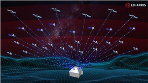 L3Harris Technologies Demonstrates Antenna Technology for US Space Force Satellite Communications
